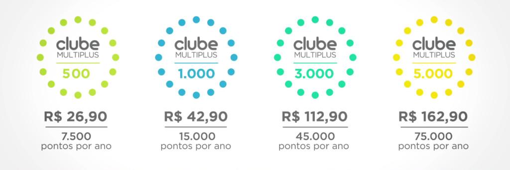 O Clube Multiplus oferece quatro planos de assinatura mensal. (Reprodução)