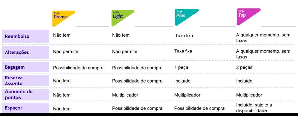 tabela_branded